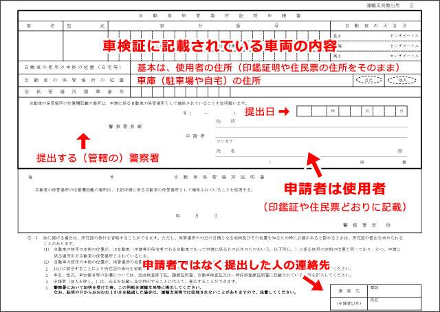 自動車保管場所証明申請書の書き方