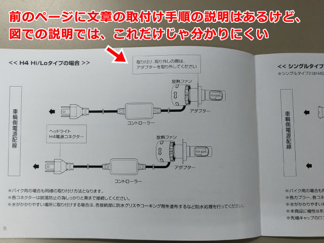 fcl. LEDヘッドライトバルブ 説明書