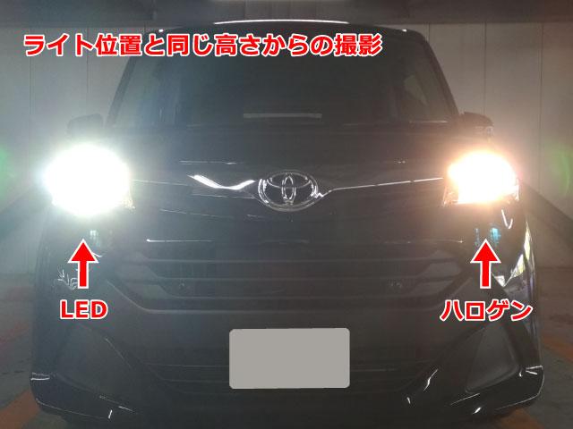 fcl.LEDヘッドライト 6000K 比較